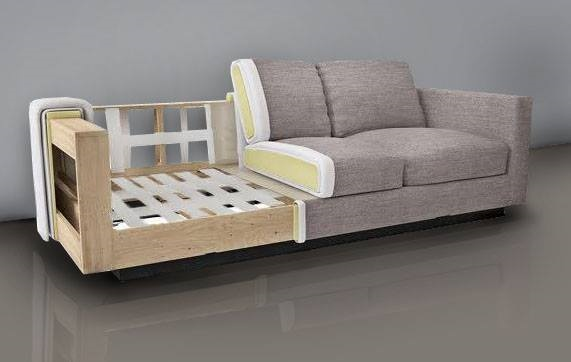 Sofa Concept Frames Materials Beds